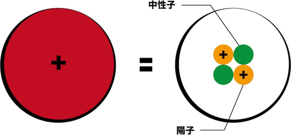 gensikakunonakami-973x464.png