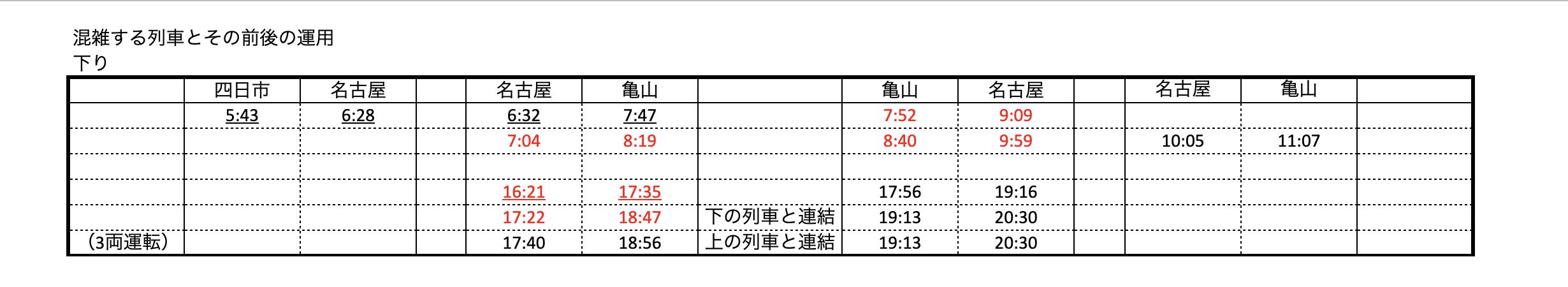 関西線2両混雑