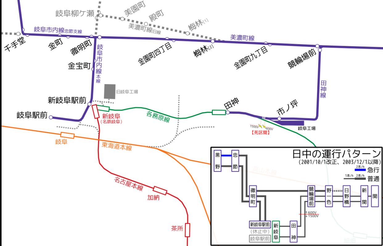 名鉄岐阜市内路線
