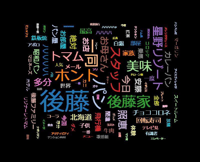 マツコ&有吉 かりそめ天国【密着!四千頭身・後藤ファミリー初め
