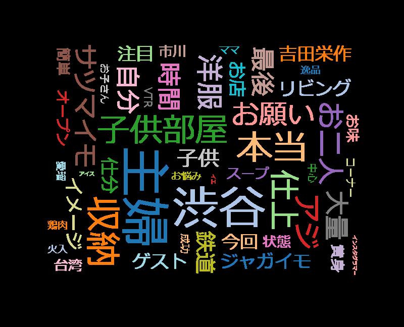 にじいろジーン 吉田栄作と渋谷散策・マレーシア人気日本食・散乱
