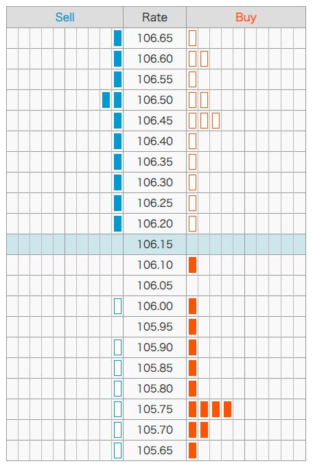 2020:3:16 ドル円取引データ