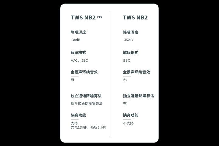 EDIFIER_TWS_NB2_Pro_04.jpg