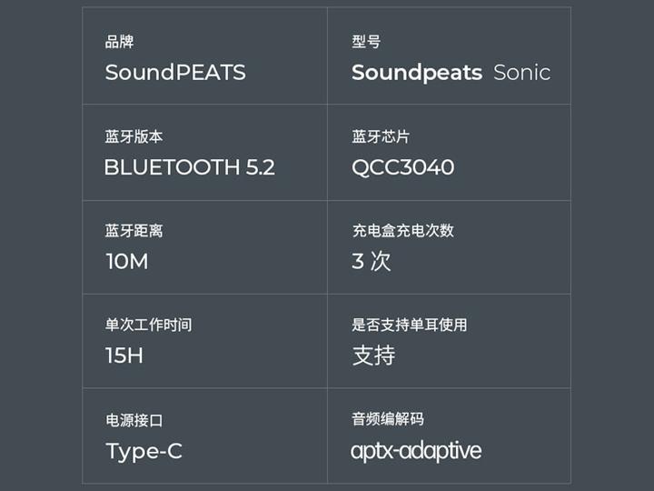 SoundPEATS_Sonic_05.jpg